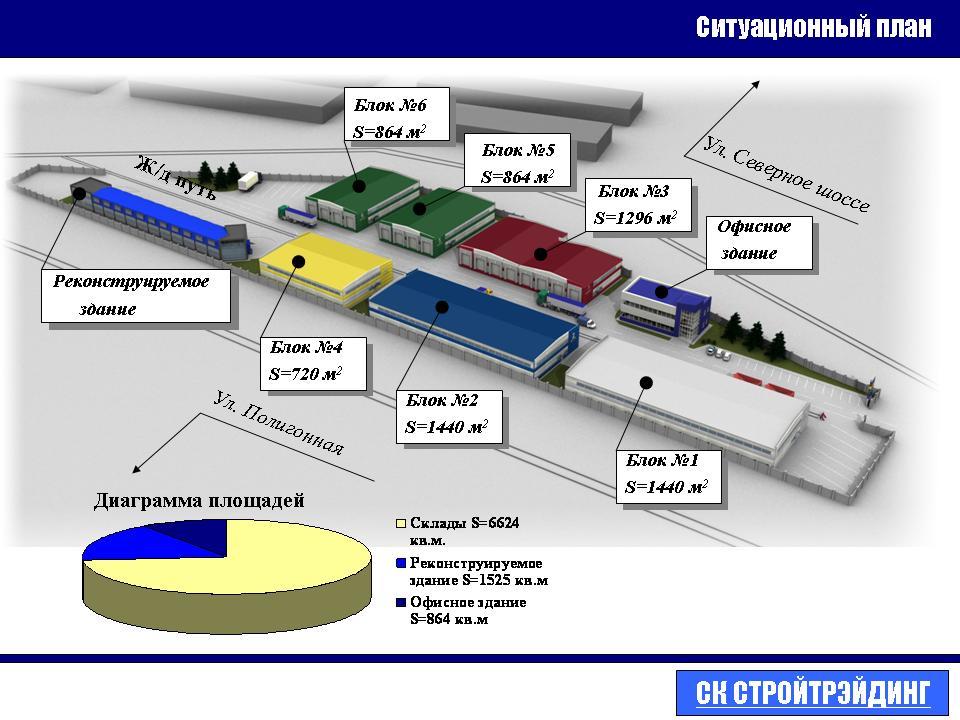 organizatsiya-logisticheskogo-tsentra